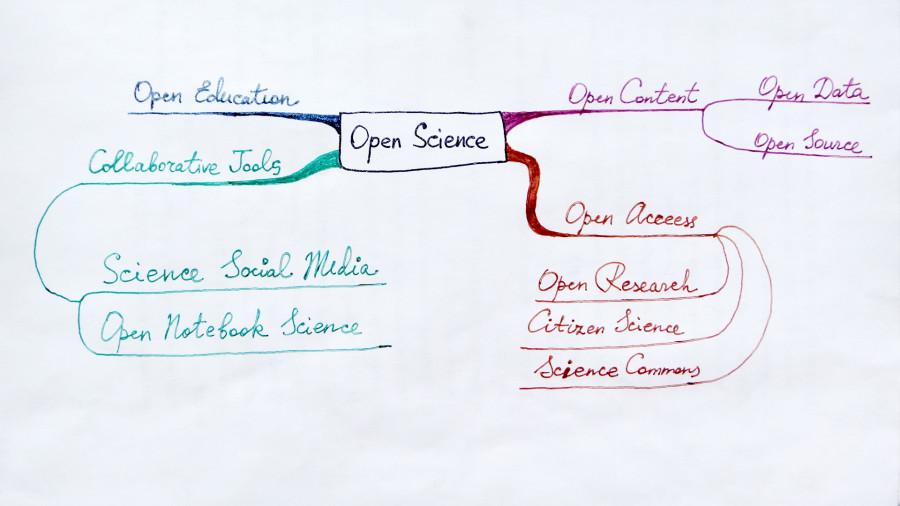 OpenScience_0.1
