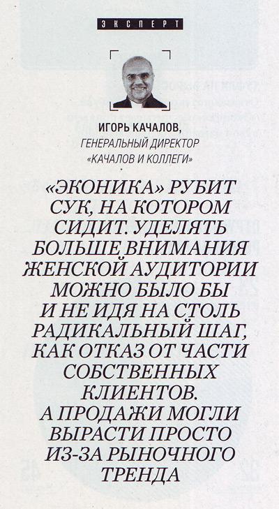 Оформление цитаты в журнале «Секрет фирмы»