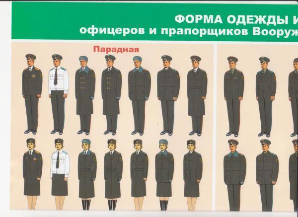 Униформа Вооруженных Сил Республики Беларусь: pulemjotov ...