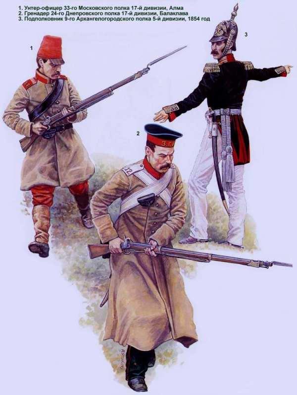 Солдаты и офицеры Русской армий в Крымской войне 1853 - 56 ...