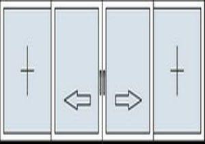 Puerta de cuádruple hoja con dos hojas moviles
