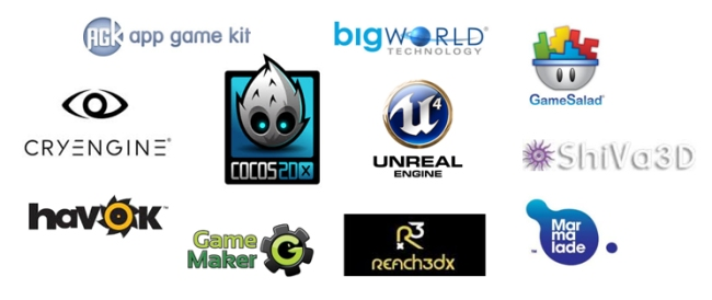 遊戲開發工具介紹 | iCare智研德育
