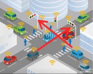 Na ilustração, as flechas em vermelho apontam o campo de visão dos condutores em relação ao semáforo após o cruzamento. (Fonte: própria com Base Nacional Comum Curricular)