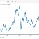 ICARUS EXCLUSIVE: Trade Play – ASX.S32 – South32 Ltd