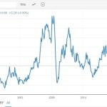 Aluminium-Chart-