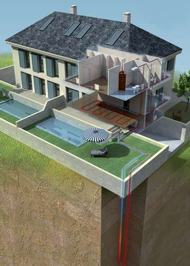 Energía geotérmica residencial