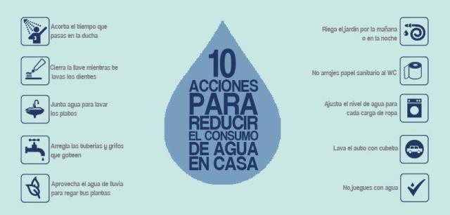 ahorrar agua en casa, infografía