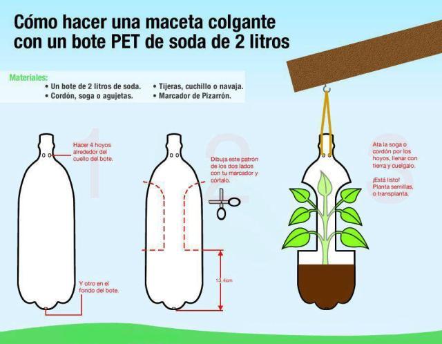 Cómo hacer una maceta con una botella PET