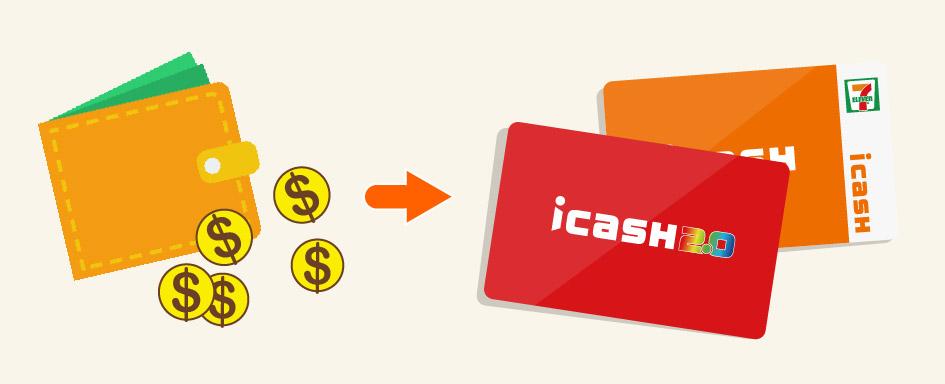 愛金卡股份有限公司(icash Corp.)
