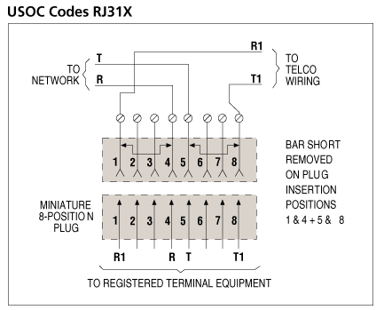 Rj31x Diagram Wiring Diagram