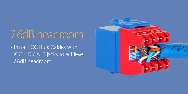 7.6dB headroom •Installed with ICC Bulk Cables with ICC HD CAT6 jacks to achieve 7.6dB headroom