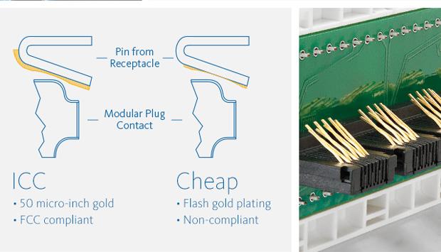 ICC: •50 micro-inch gold •FCC compliant Cheap: •Flash gold plating •Non-compliant