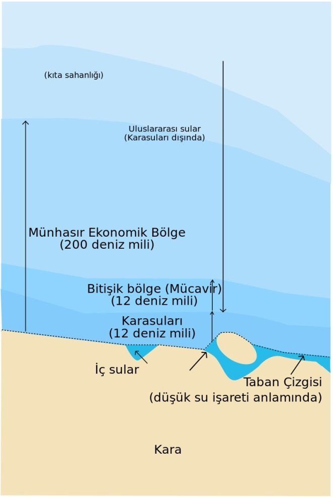 What is an exclusive economic zone #1