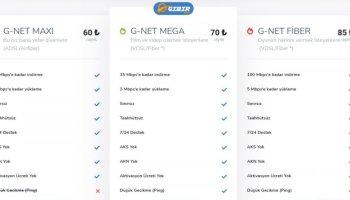 GIBIRNet BTK lisanslı internet servis sağlayıcı #1