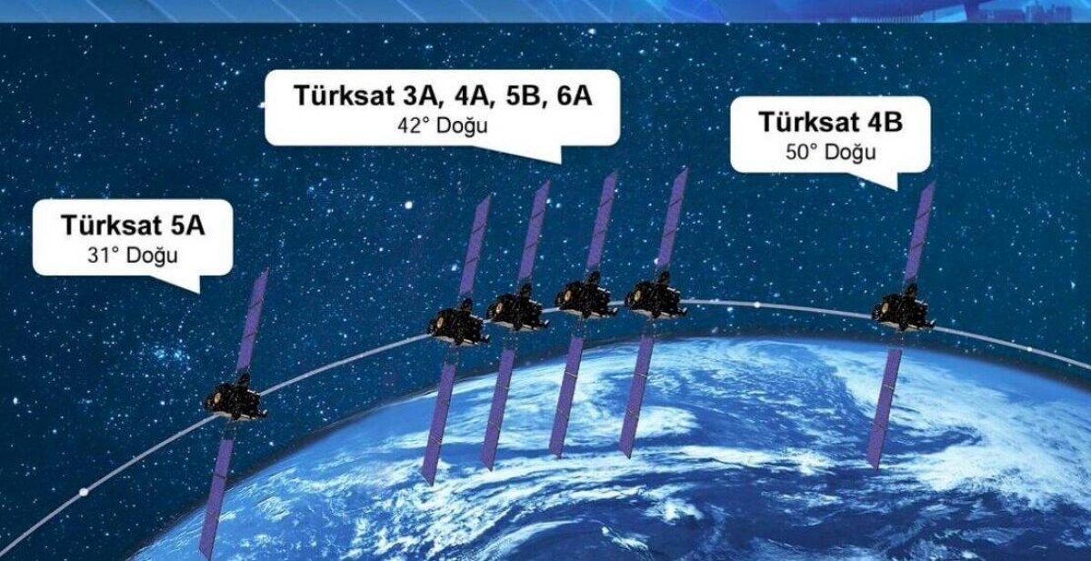 turksat 5b 4387