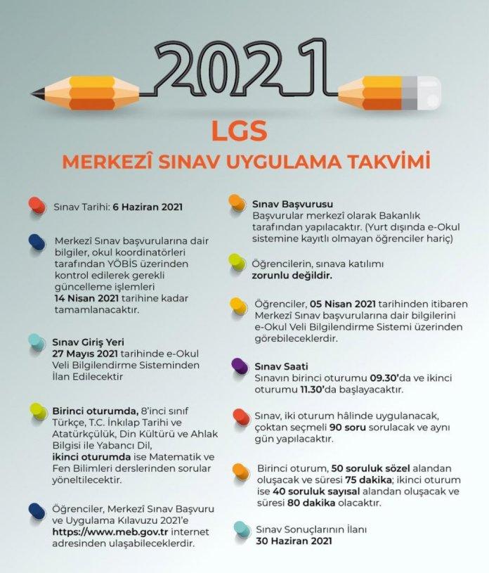 LGS başvuruları nasıl yapılır? 2021 LGS taban puanları ve kontenjanları #2