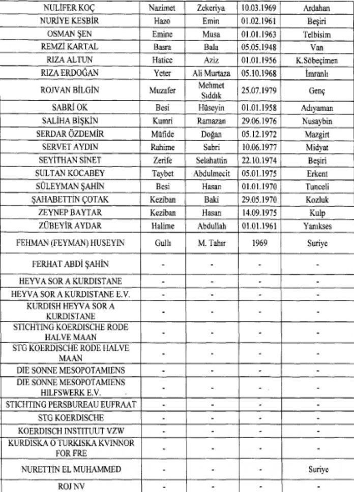 377 kişinin Türkiye deki mal varlıkları donduruldu #10