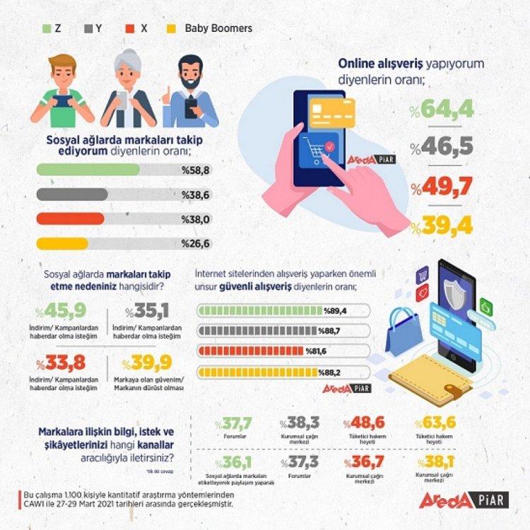 Türkiye de 65 yaş üstü kişiler en çok Facebook u tercih ediyor #3