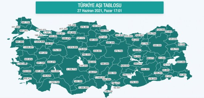 8 million 601 thousand 541 people were vaccinated in Istanbul #2