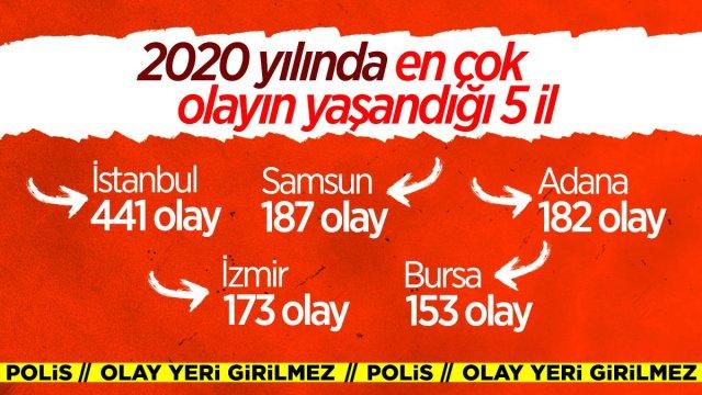 Türkiye de her geçen gün artan sorun: Bireysel silahlanma #3