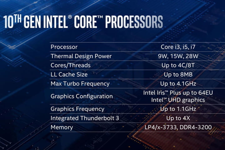 Intel 10th gen ice lake project athena 2