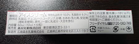 ピノ カロリー 一粒 糖質