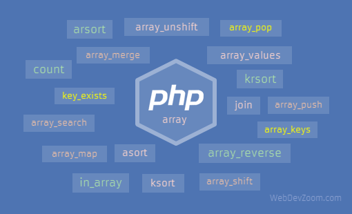 Convert comma separated values to array in PHP