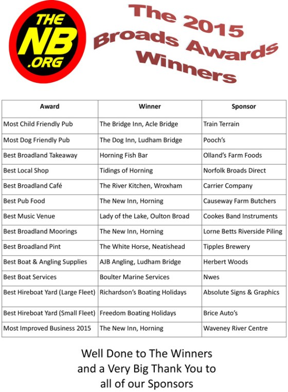 The 8th Annual Broads Awards Winners