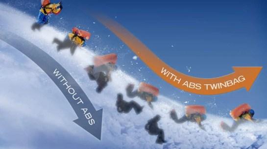 ABS_Working principle