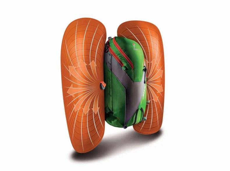 ABS® hat als einziger Airbaghersteller ein System, bei dem das Packvolumen schnell und einfach gewechselt werden kann. Über 50 Zip-on Variationen von ABS und den Compatible Partnern sorgen für maximale Flexibilität.