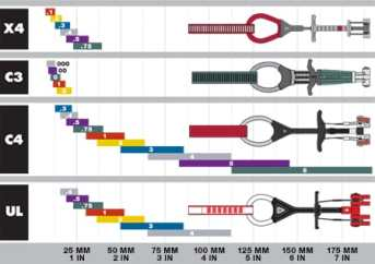 Black Diamond CAM COMPARISON CHART1