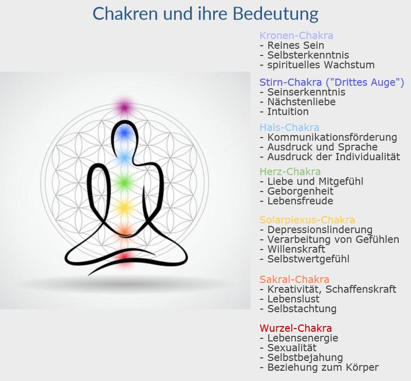chakren-3