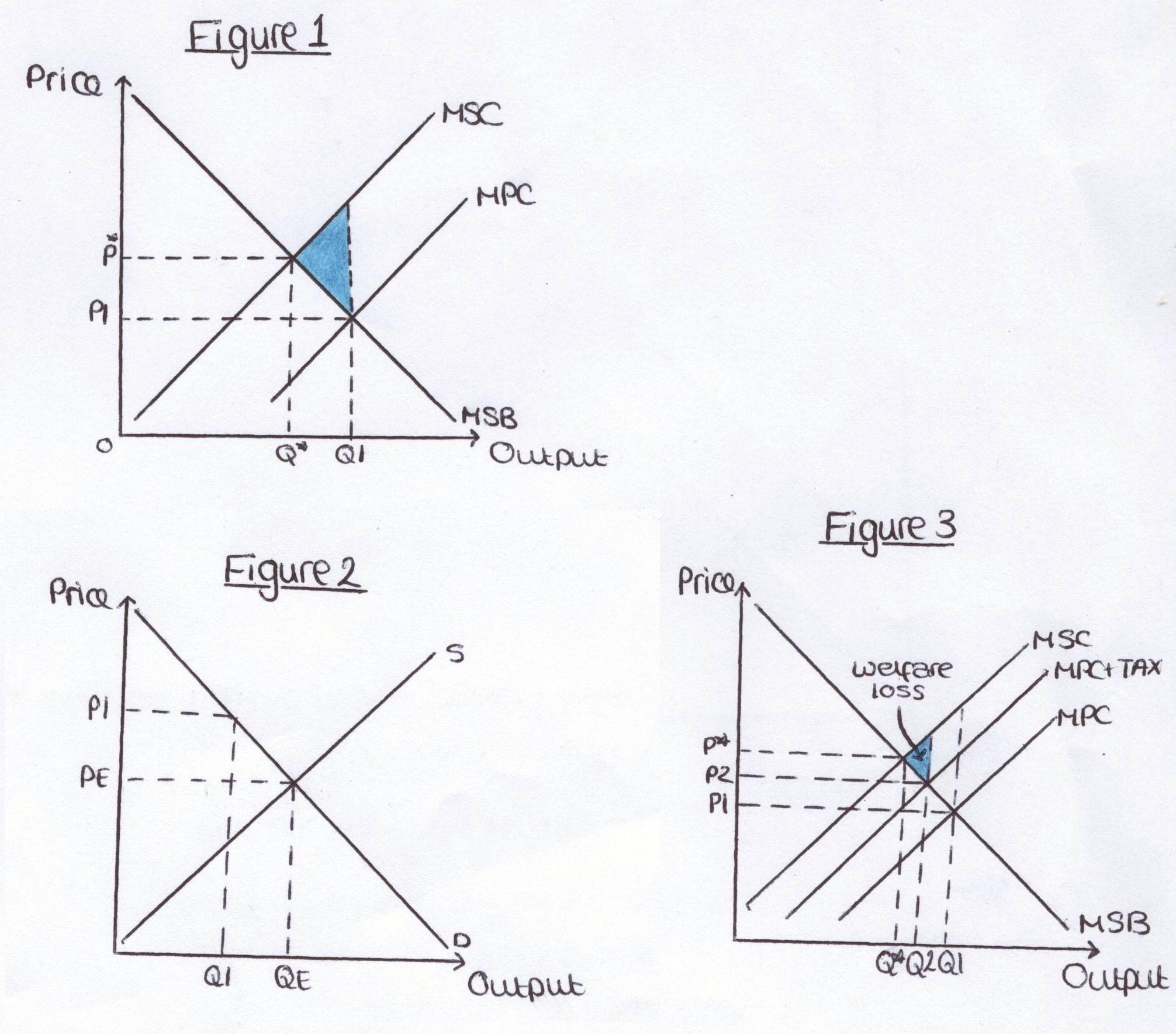Ichaplineconomics