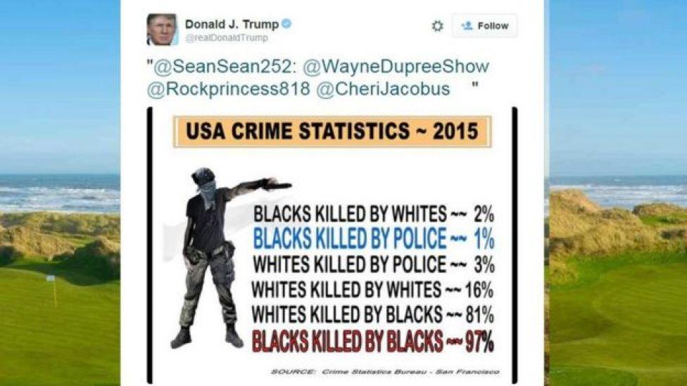 Tuíte divulgado por Trump com estatísticas criminais
