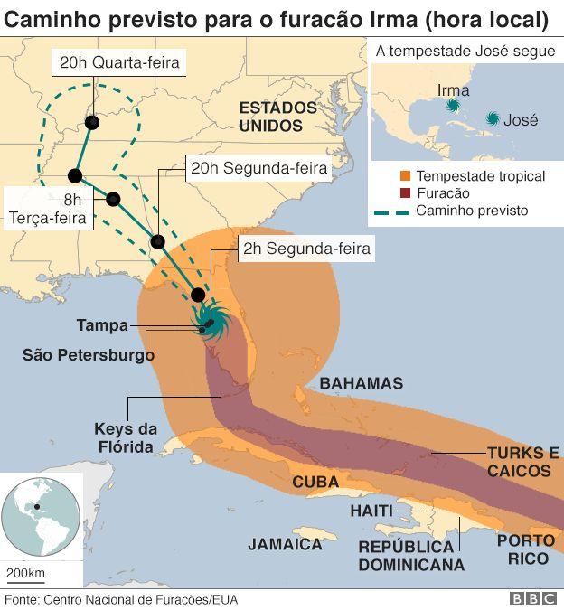 Caminho do furacão