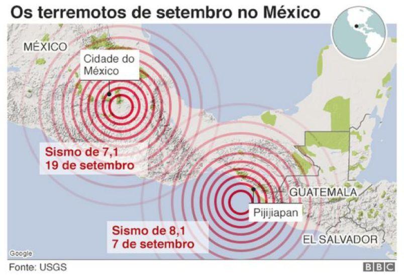 Mapa com a localização dos últimos terremotos no México