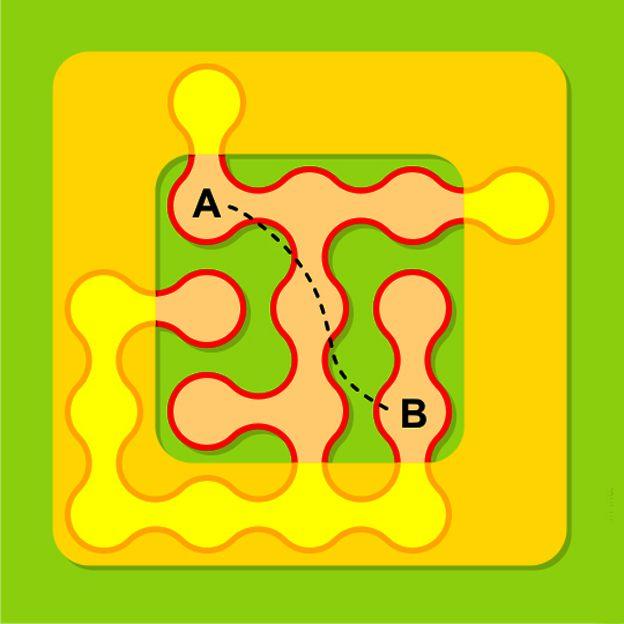 Solución al acertijo de Martin Gardner.