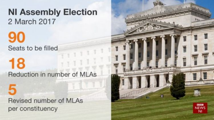 Graphic showing NI Assembly Election 2 March 2017