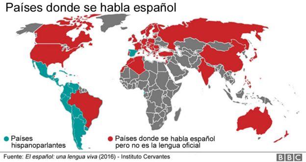 Países hispanoparlantes