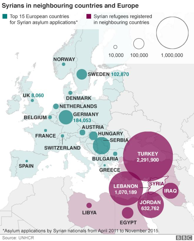 Syrians in neighbouring countries and Europe map
