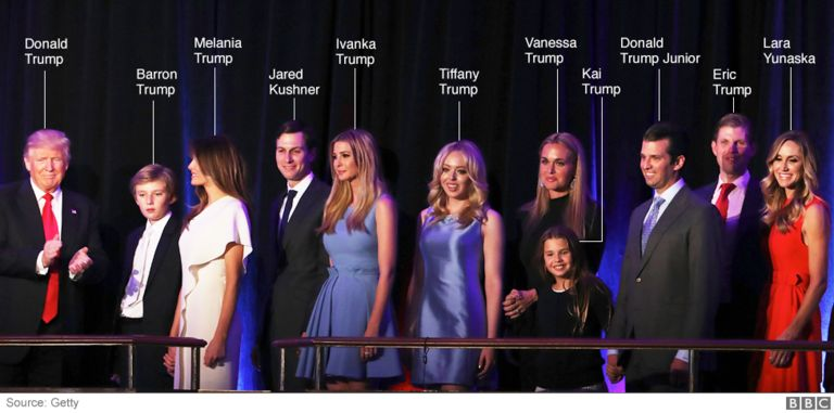 Donald Trump cùng gia đình