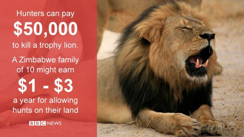Critics say the money paid by trophy hunters rarely reaches those most in need