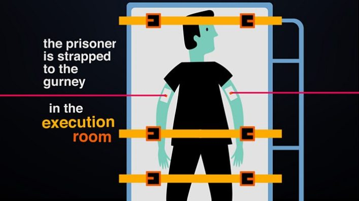 Condemned inmates are restrained prior to receiving the lethal injection