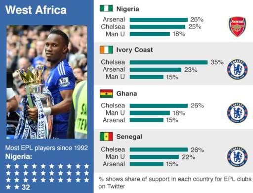 West Africa datapic