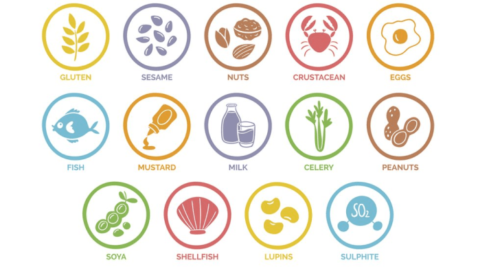 Common allergens found in foods