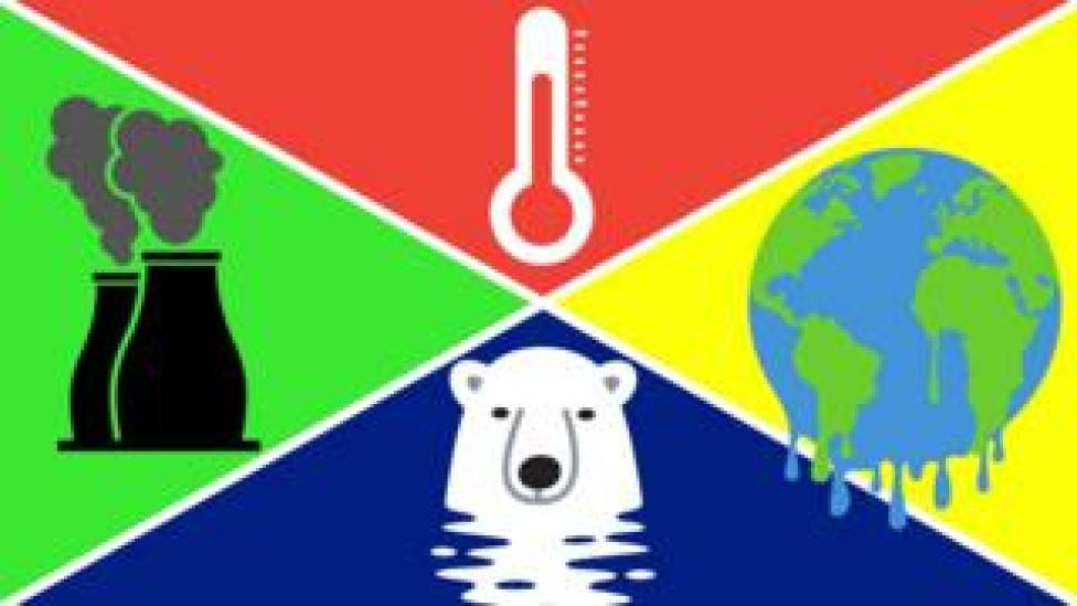 trump Illustrations of a factory, polar bear, melting globe and thermometer