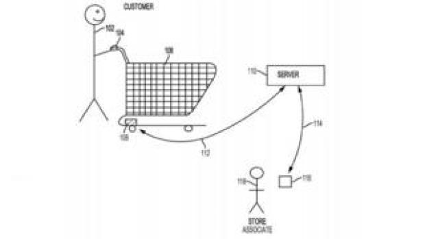 Drawing of biometric trolley