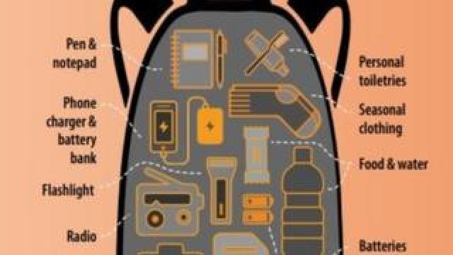 Grab bag diagram