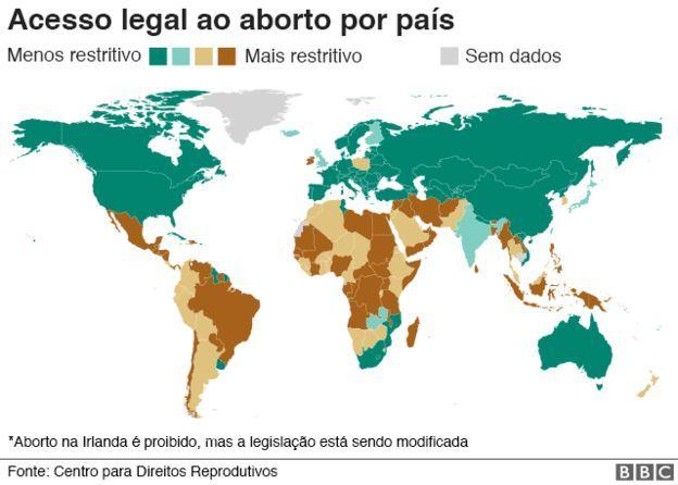 Mapa mostra como é proibição do aborto no mundo