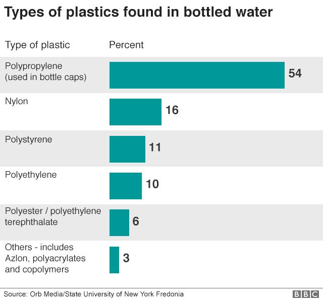 timeflic.com-Plastic-particles-found-in-bottled-water Plastic Particles Discovered In Bottled Water